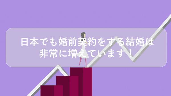 日本でも婚前契約をする結婚は非常に増えています!