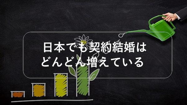 日本でも契約結婚はどんどん増えている